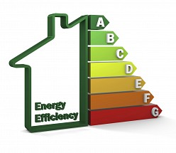 climate change and Energy efficiency