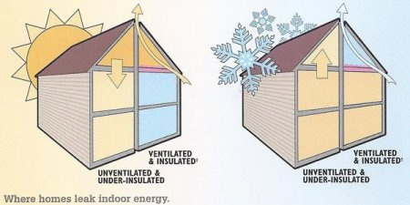 image of non-insulated home